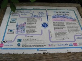Circular Walk information board